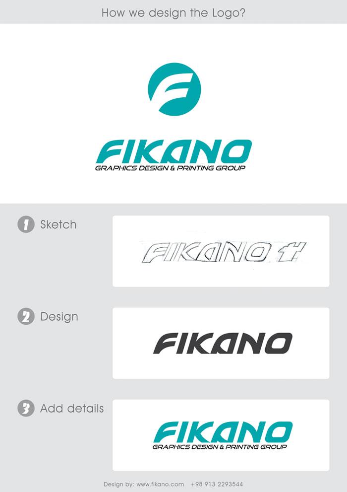 طراحی لوگو فیکانو
