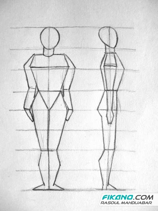 آموزش طراحی شخصیت - طراحی از دست - سایت فیکانو