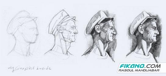 آموزش طراحی شخصیت - طراحی از صورت و سر - سایت فیکانو